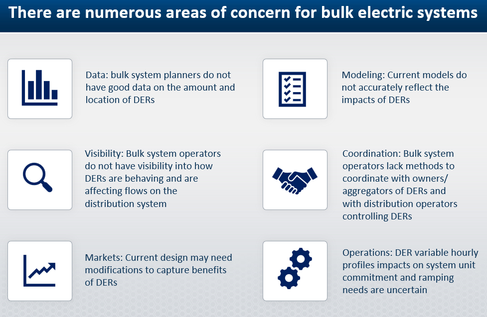 concerns for bulk electric systems